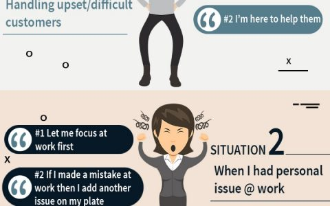 Quotes : Self-healing <Inbound Contact Center Staff Edition>